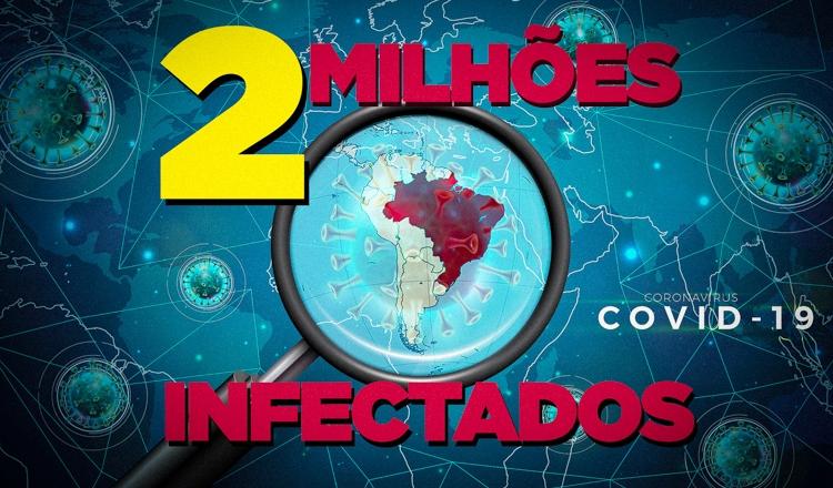 Com pandemia em descontrole, Brasil passa de 2 milhões de infectados